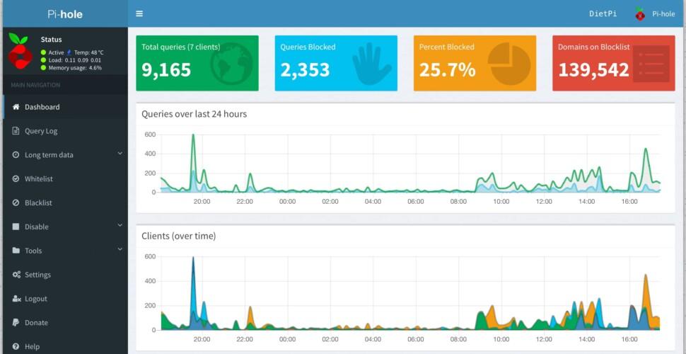 Pihole-Statistiken ohne Adblocker